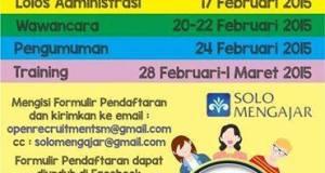 Open Recruitment Volunteer 9 Solo Mengajar