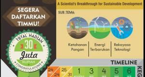 """Agriculture Fair 2015 """"Inovasi untuk Indonesia"""