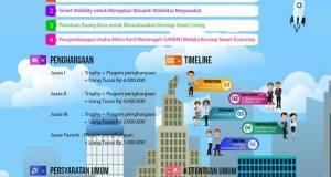 Inovasi dan Implementasi Konsep Smart City Menuju Indonesia Emas 2045