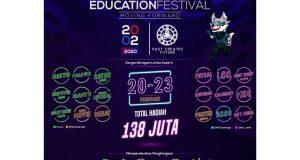SMAIT AL – KAHFI – Education Festival